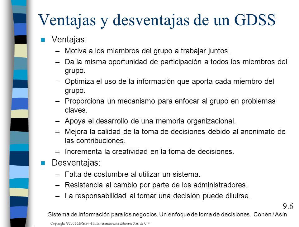 Ventajas y desventajas de un GDSS Ventajas: –Motiva a los miembros del grupo a trabajar juntos. –Da la misma oportunidad de participación a todos los
