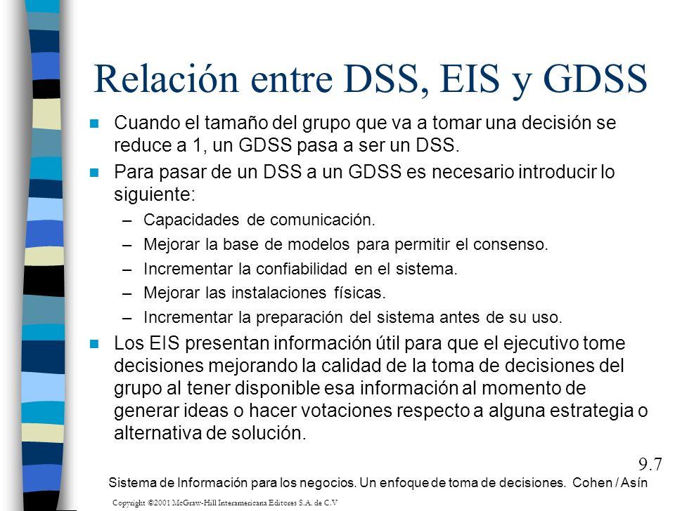 Relación entre DSS, EIS y GDSS Cuando el tamaño del grupo que va a tomar una decisión se reduce a 1, un GDSS pasa a ser un DSS. Para pasar de un DSS a