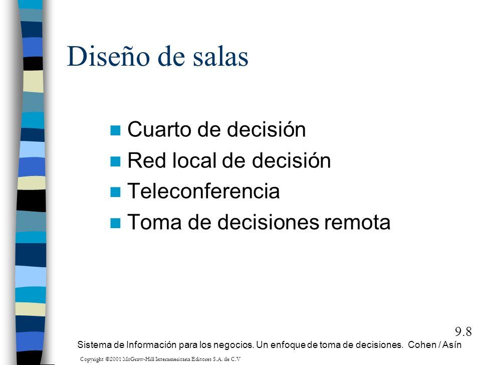 Diseño de salas Cuarto de decisión Red local de decisión Teleconferencia Toma de decisiones remota 9.8 Sistema de Información para los negocios. Un en