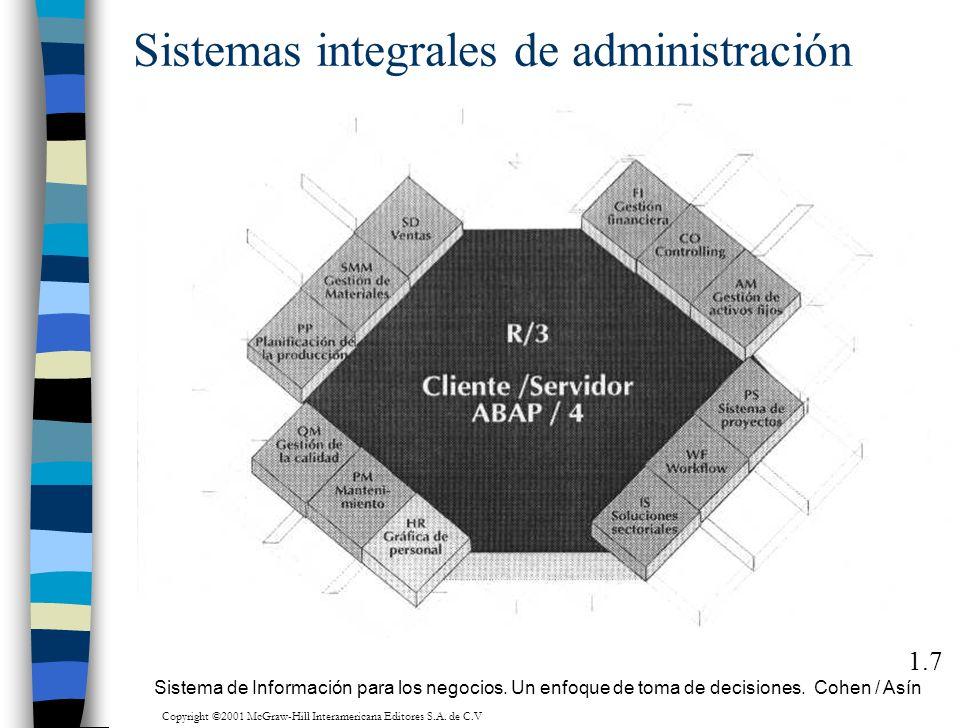Sistemas integrales de administración 1.7 Sistema de Información para los negocios. Un enfoque de toma de decisiones. Cohen / Asín Copyright ©2001 McG