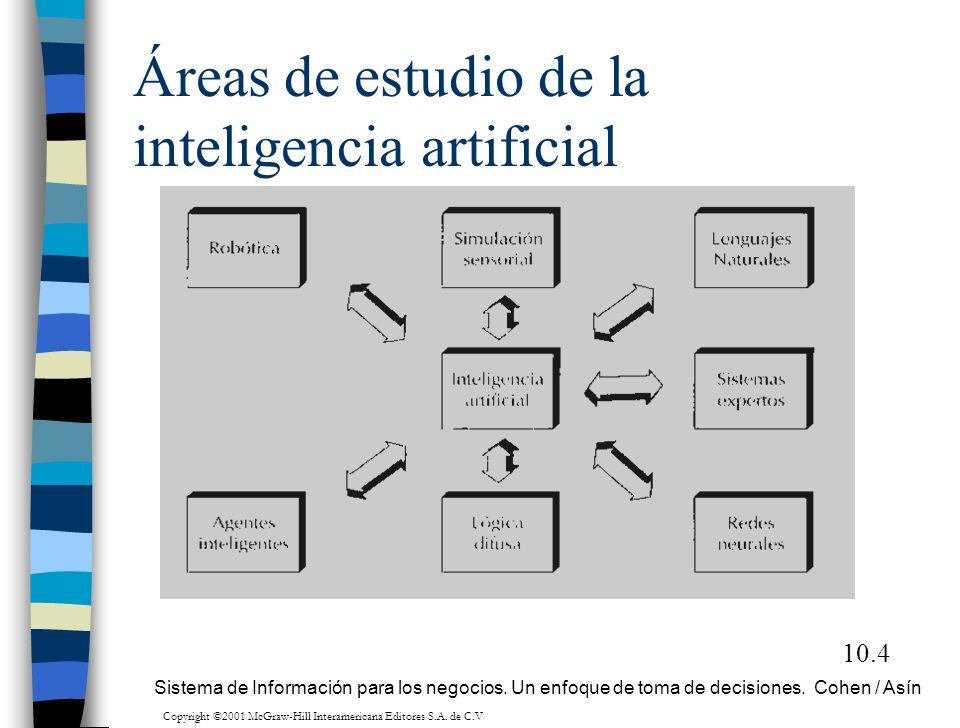 Áreas de estudio de la inteligencia artificial 10.4 Sistema de Información para los negocios. Un enfoque de toma de decisiones. Cohen / Asín Copyright