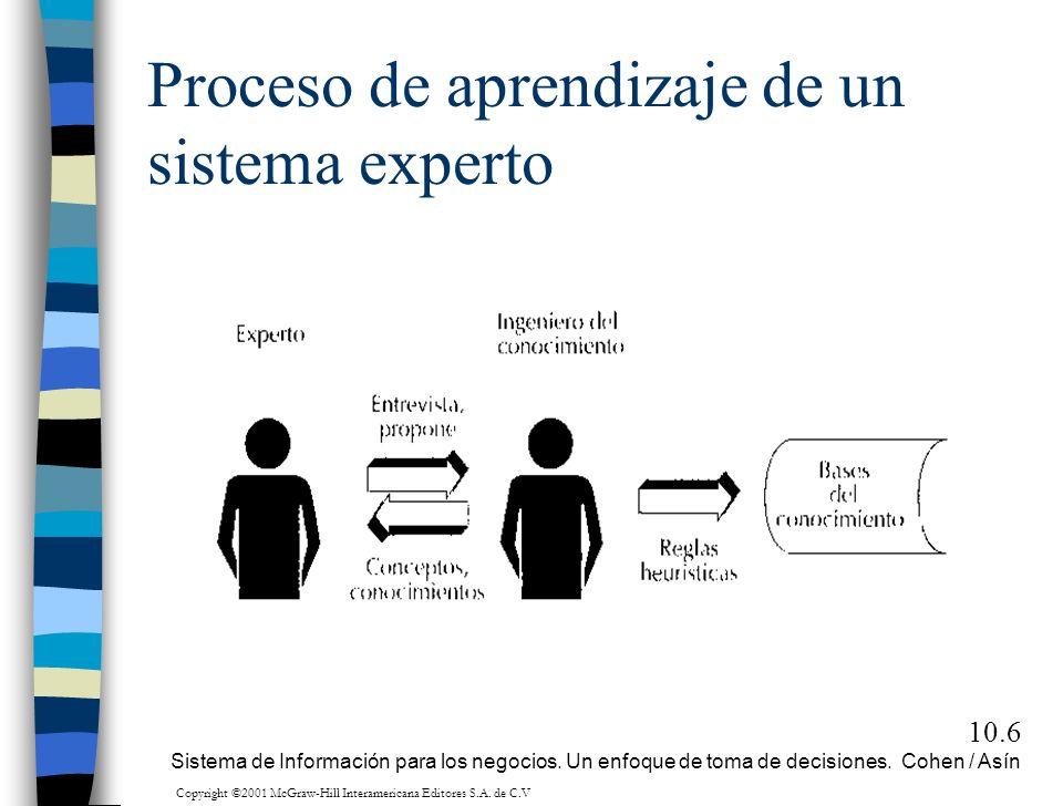 10.6 Proceso de aprendizaje de un sistema experto Sistema de Información para los negocios. Un enfoque de toma de decisiones. Cohen / Asín Copyright ©