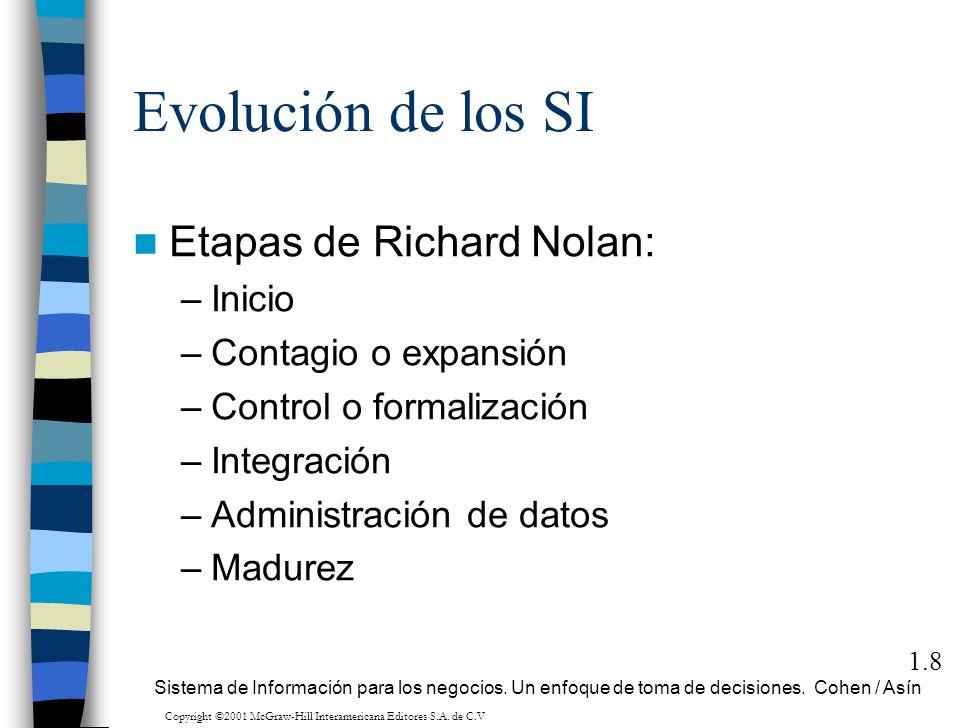 Evolución de los SI Etapas de Richard Nolan: –Inicio –Contagio o expansión –Control o formalización –Integración –Administración de datos –Madurez 1.8
