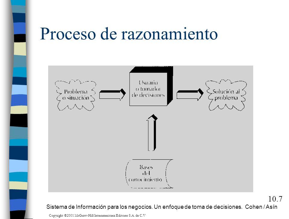 Proceso de razonamiento 10.7 Sistema de Información para los negocios. Un enfoque de toma de decisiones. Cohen / Asín Copyright ©2001 McGraw-Hill Inte