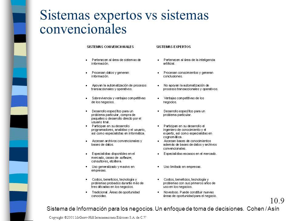 Sistemas expertos vs sistemas convencionales 10.9 Sistema de Información para los negocios. Un enfoque de toma de decisiones. Cohen / Asín Copyright ©