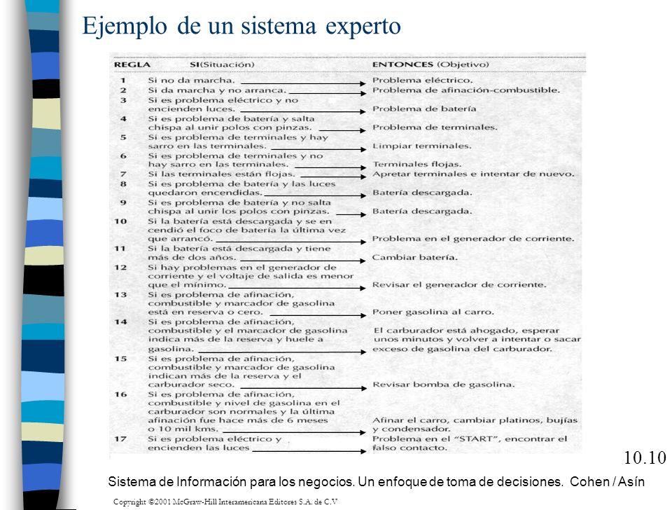 Ejemplo de un sistema experto 10.10 Sistema de Información para los negocios. Un enfoque de toma de decisiones. Cohen / Asín Copyright ©2001 McGraw-Hi