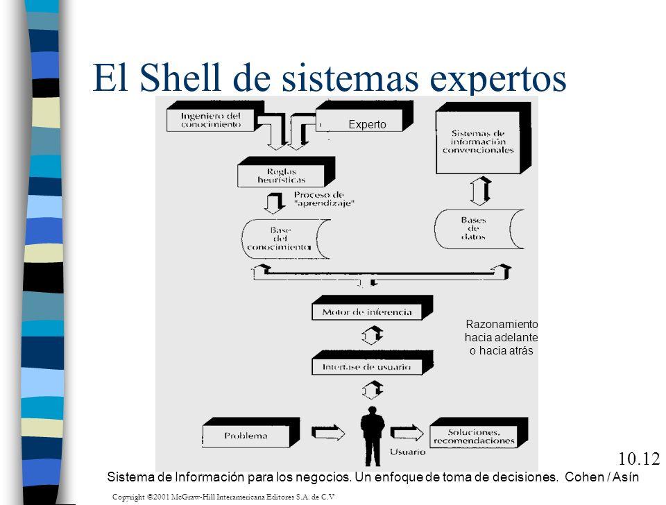 El Shell de sistemas expertos 10.12 Experto Razonamiento hacia adelante o hacia atrás Sistema de Información para los negocios. Un enfoque de toma de