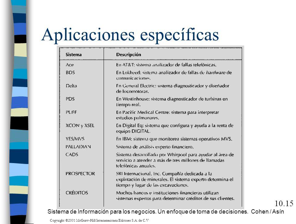 Aplicaciones específicas 10.15 Sistema de Información para los negocios. Un enfoque de toma de decisiones. Cohen / Asín Copyright ©2001 McGraw-Hill In