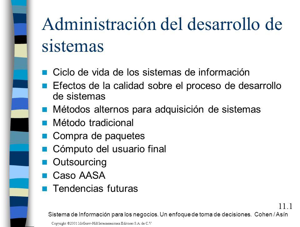 Administración del desarrollo de sistemas Ciclo de vida de los sistemas de información Efectos de la calidad sobre el proceso de desarrollo de sistema