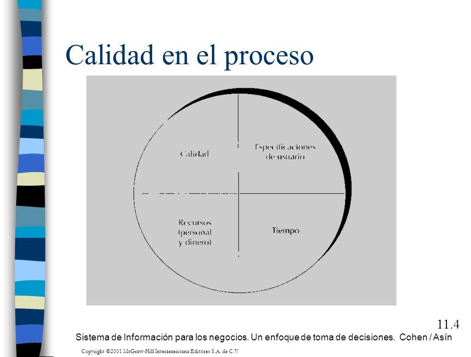 Calidad en el proceso 11.4 Sistema de Información para los negocios. Un enfoque de toma de decisiones. Cohen / Asín Copyright ©2001 McGraw-Hill Intera