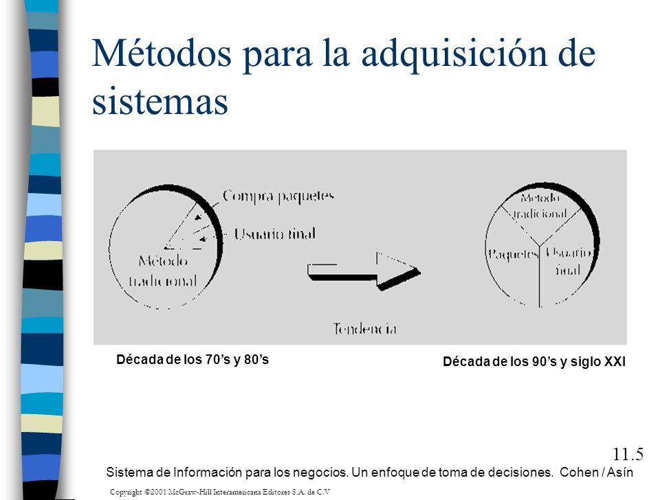 Métodos para la adquisición de sistemas 11.5 Década de los 70s y 80s Década de los 90s y siglo XXI Sistema de Información para los negocios. Un enfoqu