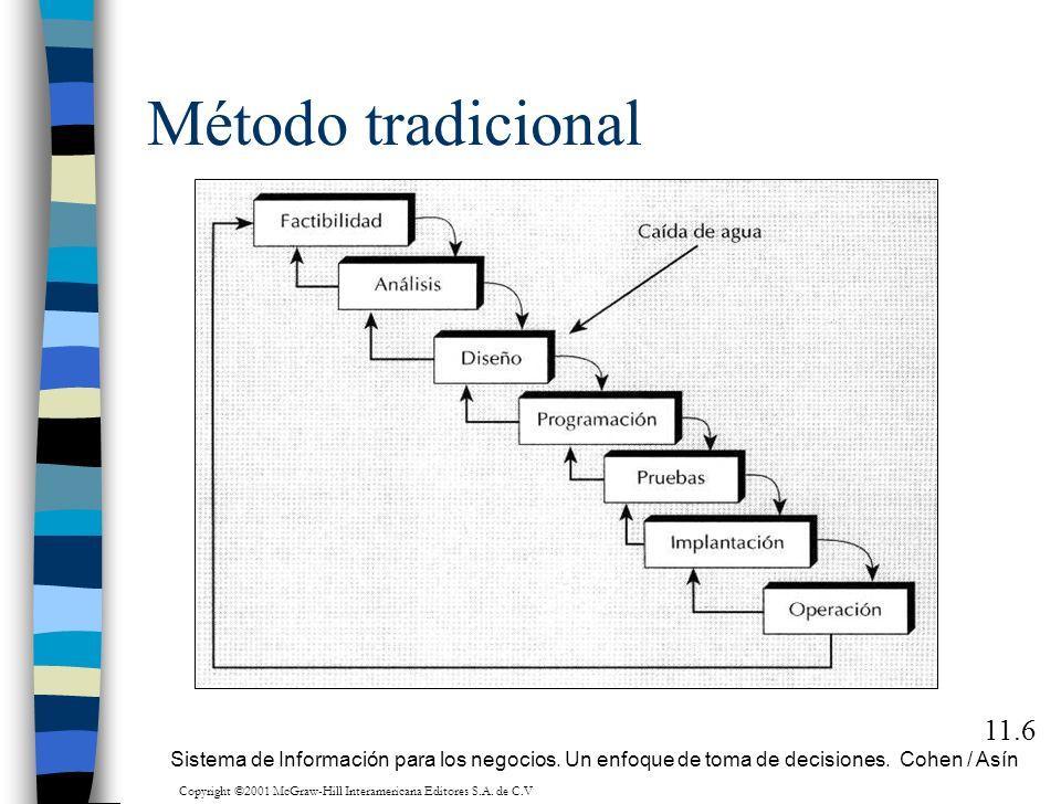 Método tradicional 11.6 Sistema de Información para los negocios. Un enfoque de toma de decisiones. Cohen / Asín Copyright ©2001 McGraw-Hill Interamer