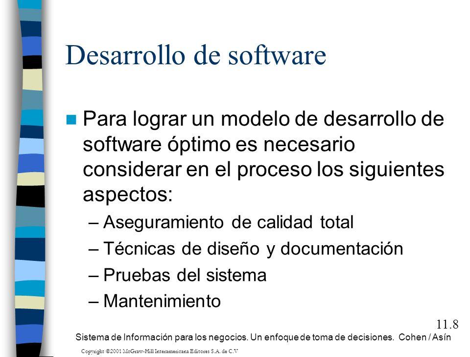 Desarrollo de software Para lograr un modelo de desarrollo de software óptimo es necesario considerar en el proceso los siguientes aspectos: –Aseguram