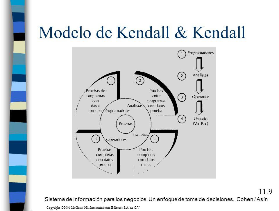 Modelo de Kendall & Kendall 11.9 Sistema de Información para los negocios. Un enfoque de toma de decisiones. Cohen / Asín Copyright ©2001 McGraw-Hill