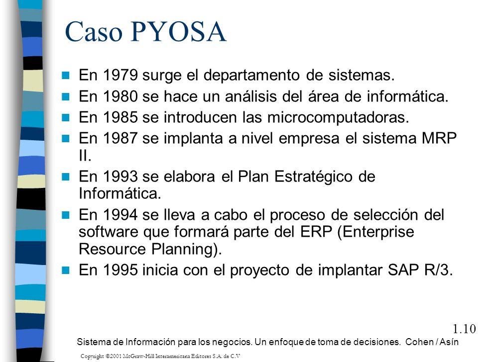 Caso PYOSA En 1979 surge el departamento de sistemas. En 1980 se hace un análisis del área de informática. En 1985 se introducen las microcomputadoras