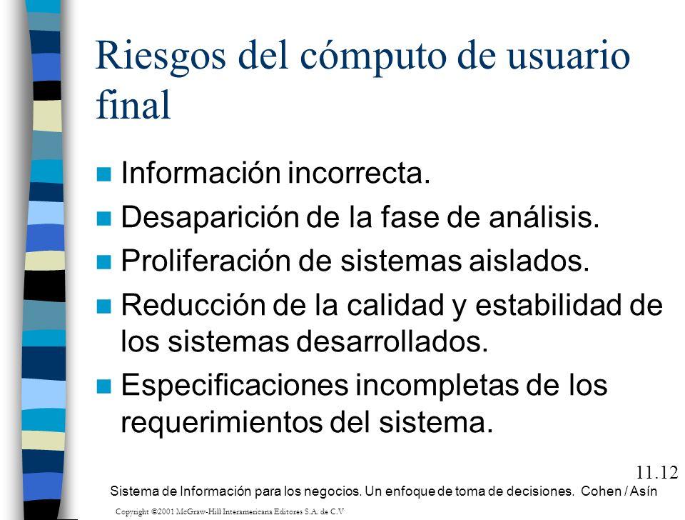 Riesgos del cómputo de usuario final Información incorrecta. Desaparición de la fase de análisis. Proliferación de sistemas aislados. Reducción de la