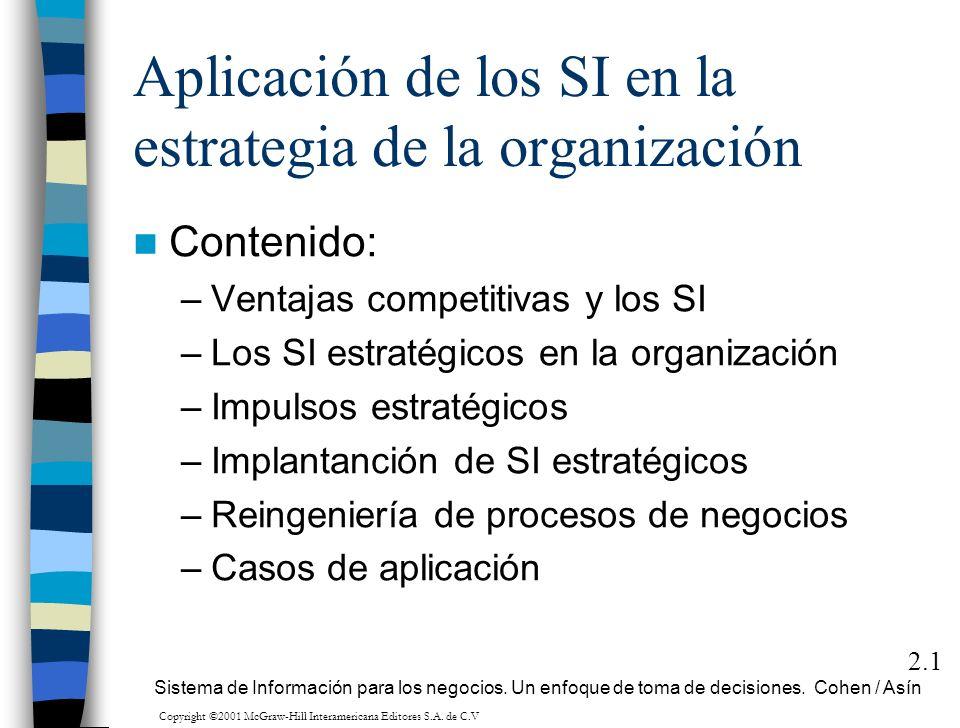 Aplicación de los SI en la estrategia de la organización Contenido: –Ventajas competitivas y los SI –Los SI estratégicos en la organización –Impulsos