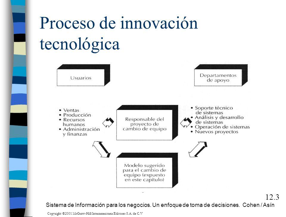 Proceso de innovación tecnológica 12.3 Sistema de Información para los negocios. Un enfoque de toma de decisiones. Cohen / Asín Copyright ©2001 McGraw