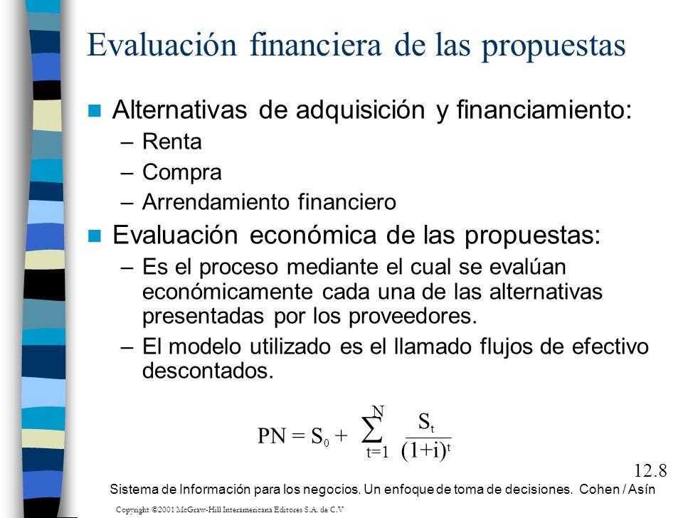 Evaluación financiera de las propuestas Alternativas de adquisición y financiamiento: –Renta –Compra –Arrendamiento financiero Evaluación económica de