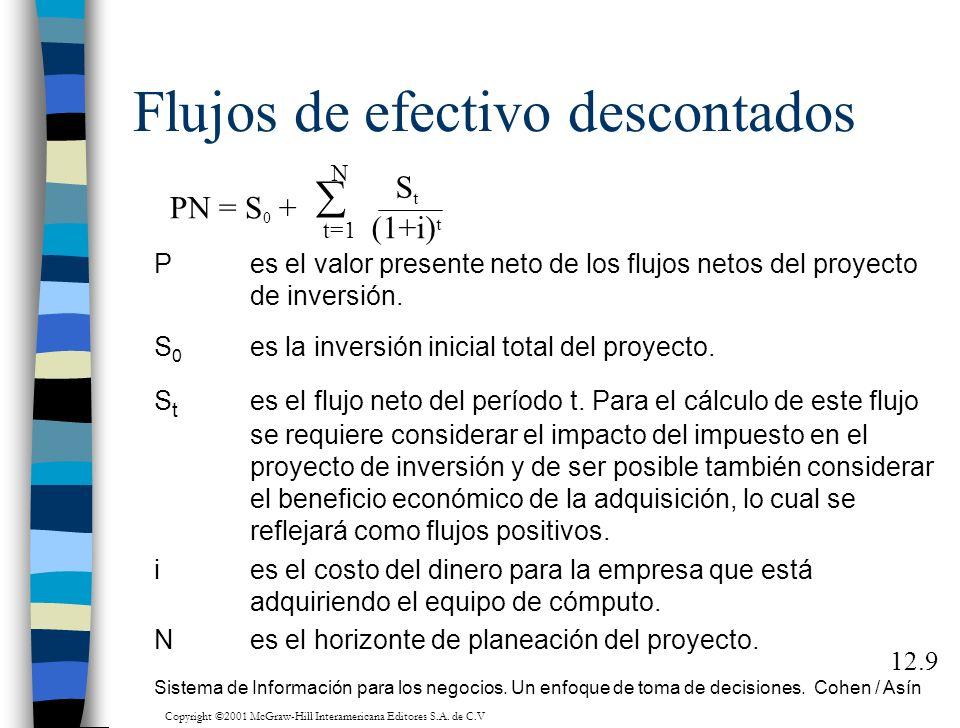 Flujos de efectivo descontados Pes el valor presente neto de los flujos netos del proyecto de inversión. S 0 es la inversión inicial total del proyect