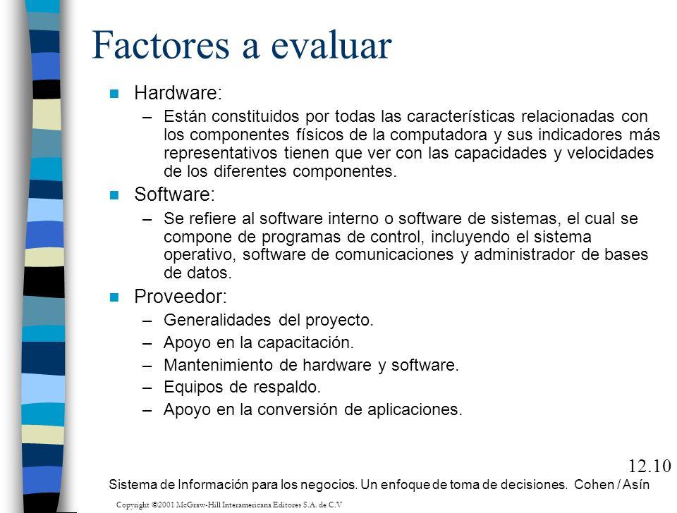 Factores a evaluar Hardware: –Están constituidos por todas las características relacionadas con los componentes físicos de la computadora y sus indica