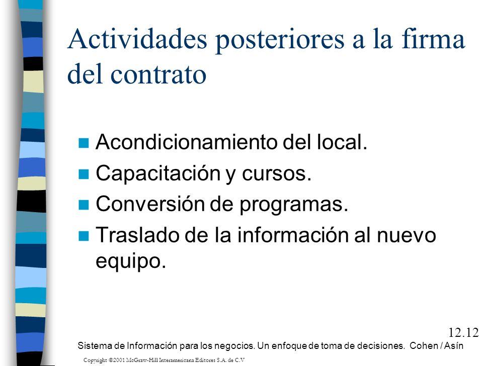 Actividades posteriores a la firma del contrato Acondicionamiento del local. Capacitación y cursos. Conversión de programas. Traslado de la informació