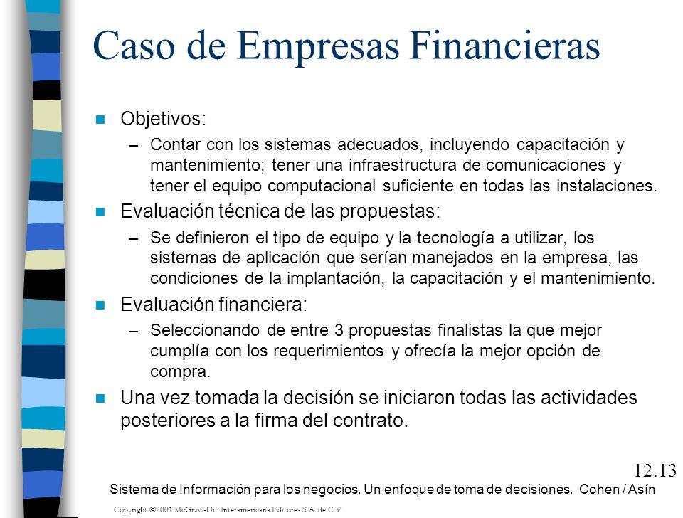 Caso de Empresas Financieras Objetivos: –Contar con los sistemas adecuados, incluyendo capacitación y mantenimiento; tener una infraestructura de comu