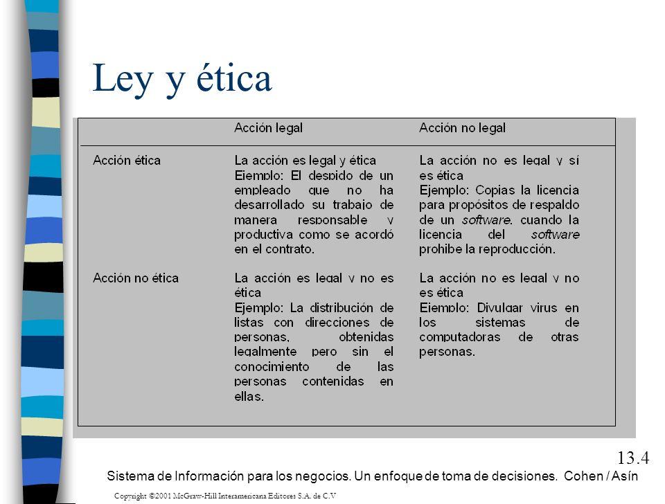 Ley y ética 13.4 Sistema de Información para los negocios. Un enfoque de toma de decisiones. Cohen / Asín Copyright ©2001 McGraw-Hill Interamericana E