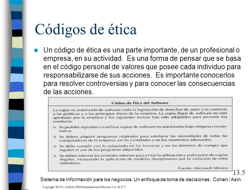 Códigos de ética Un código de ética es una parte importante, de un profesional o empresa, en su actividad. Es una forma de pensar que se basa en el có