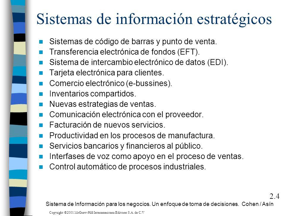 Sistemas de información estratégicos Sistemas de código de barras y punto de venta. Transferencia electrónica de fondos (EFT). Sistema de intercambio
