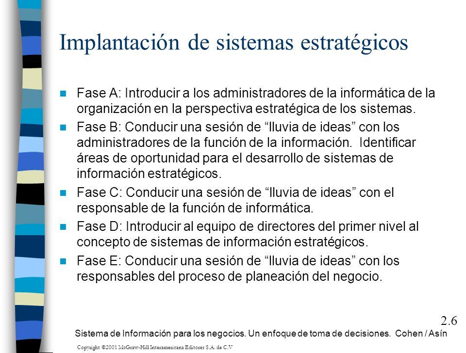 Implantación de sistemas estratégicos Fase A: Introducir a los administradores de la informática de la organización en la perspectiva estratégica de l
