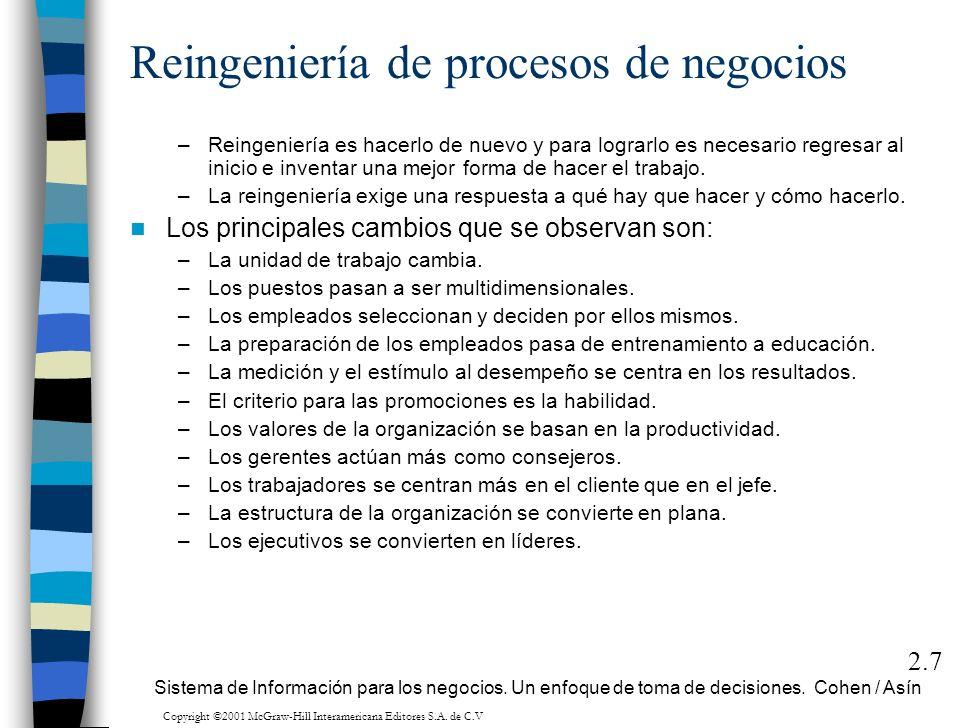 Reingeniería de procesos de negocios –Reingeniería es hacerlo de nuevo y para lograrlo es necesario regresar al inicio e inventar una mejor forma de h