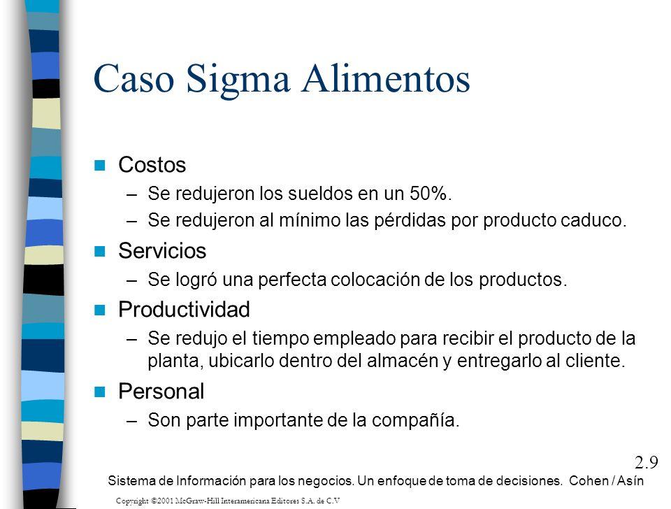 Caso Sigma Alimentos Costos –Se redujeron los sueldos en un 50%. –Se redujeron al mínimo las pérdidas por producto caduco. Servicios –Se logró una per