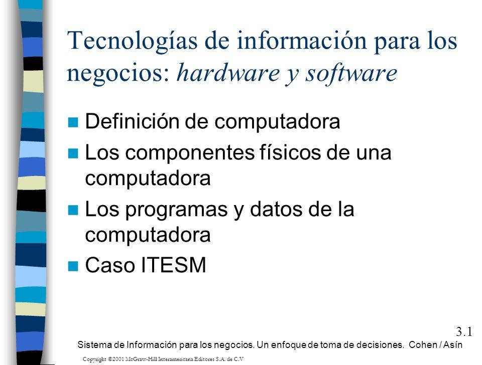 Tecnologías de información para los negocios: hardware y software Definición de computadora Los componentes físicos de una computadora Los programas y