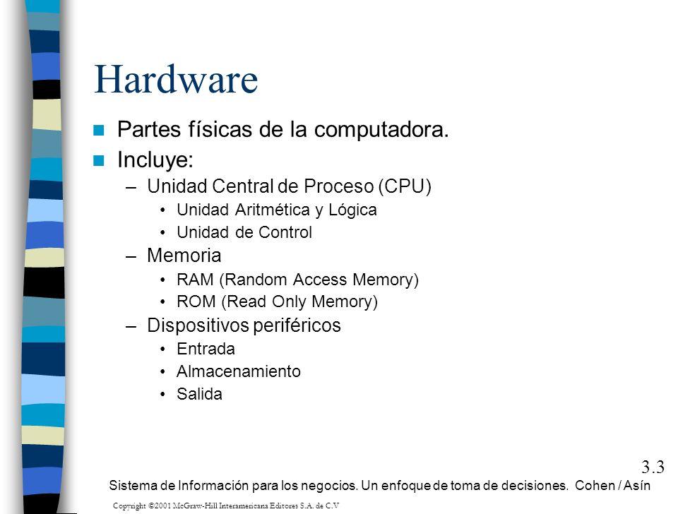 Hardware Partes físicas de la computadora. Incluye: –Unidad Central de Proceso (CPU) Unidad Aritmética y Lógica Unidad de Control –Memoria RAM (Random