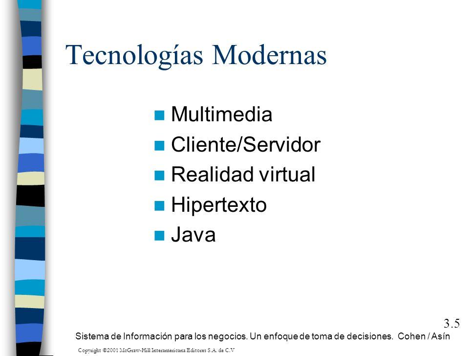 Tecnologías Modernas Multimedia Cliente/Servidor Realidad virtual Hipertexto Java 3.5 Sistema de Información para los negocios. Un enfoque de toma de