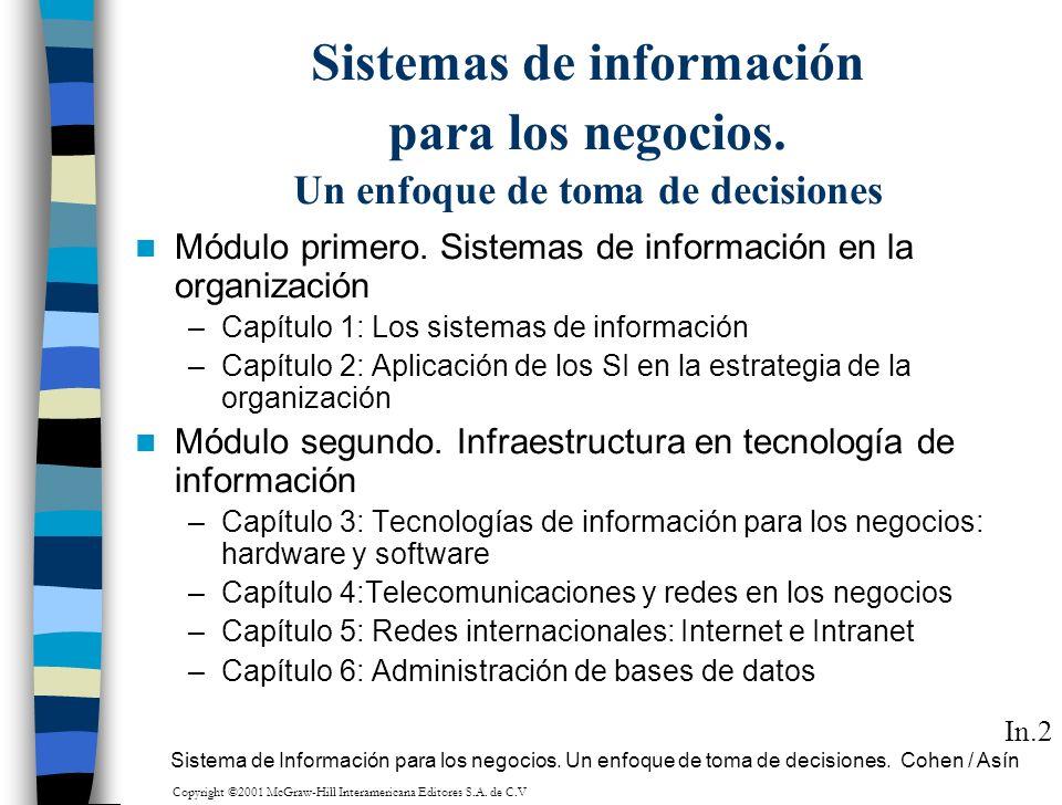 Sistemas de información para los negocios. Un enfoque de toma de decisiones Módulo primero. Sistemas de información en la organización –Capítulo 1: Lo