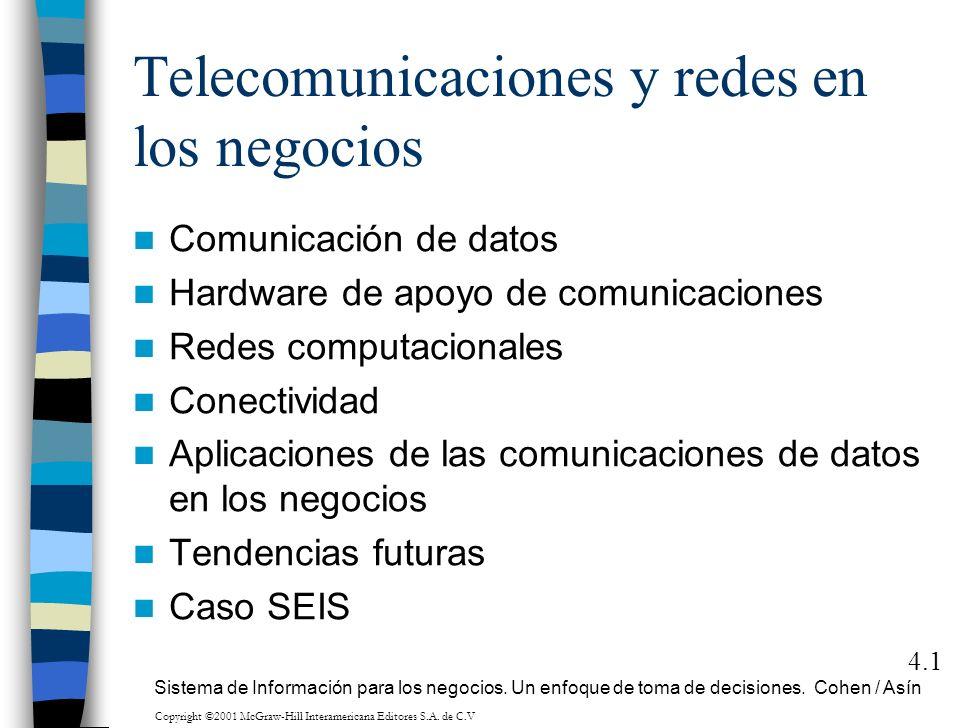 Telecomunicaciones y redes en los negocios Comunicación de datos Hardware de apoyo de comunicaciones Redes computacionales Conectividad Aplicaciones d