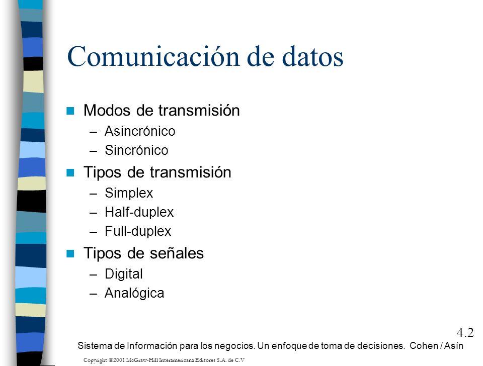 Comunicación de datos Modos de transmisión –Asincrónico –Sincrónico Tipos de transmisión –Simplex –Half-duplex –Full-duplex Tipos de señales –Digital