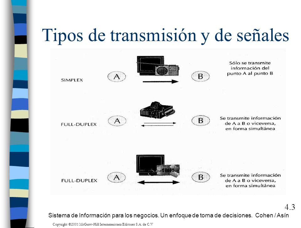 Tipos de transmisión y de señales 4.3 Sistema de Información para los negocios. Un enfoque de toma de decisiones. Cohen / Asín Copyright ©2001 McGraw-