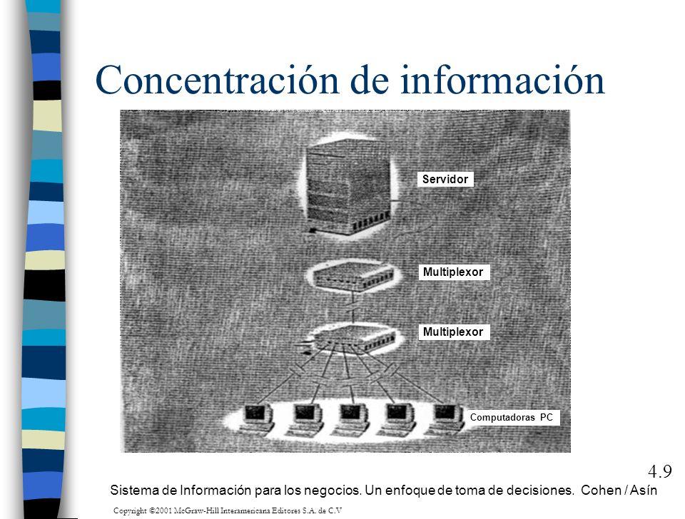 Concentración de información 4.9 Sistema de Información para los negocios. Un enfoque de toma de decisiones. Cohen / Asín Servidor Multiplexor Computa