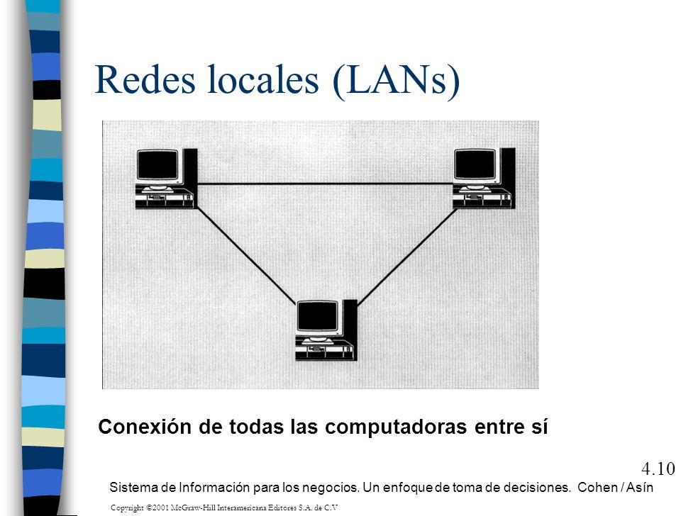Redes locales (LANs) 4.10 Conexión de todas las computadoras entre sí Sistema de Información para los negocios. Un enfoque de toma de decisiones. Cohe