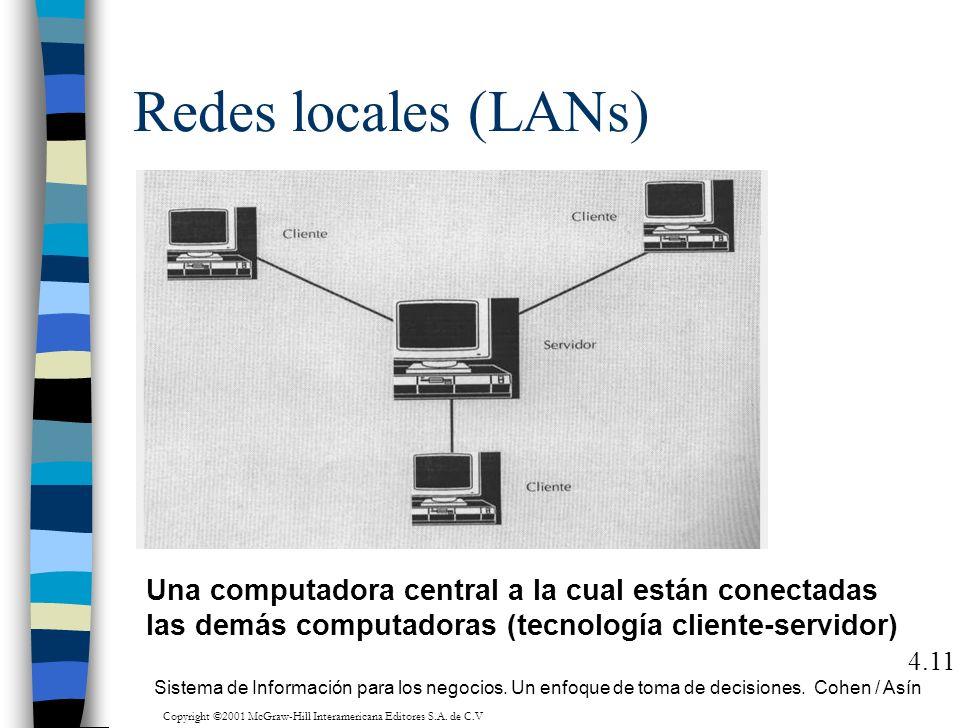Redes locales (LANs) 4.11 Una computadora central a la cual están conectadas las demás computadoras (tecnología cliente-servidor) Sistema de Informaci