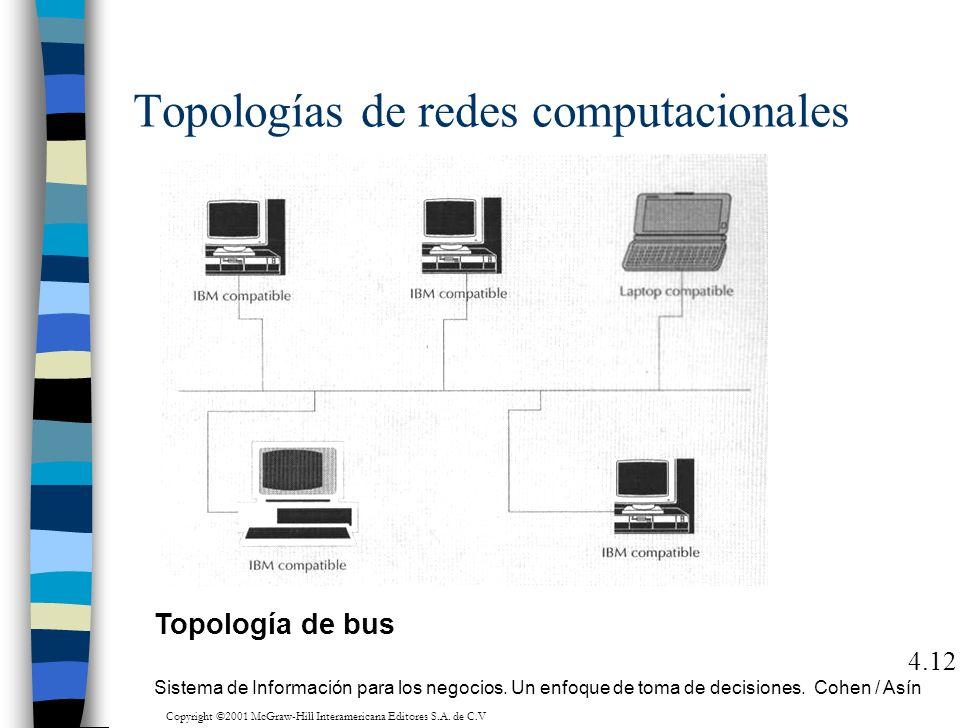 Topologías de redes computacionales 4.12 Topología de bus Sistema de Información para los negocios. Un enfoque de toma de decisiones. Cohen / Asín Cop