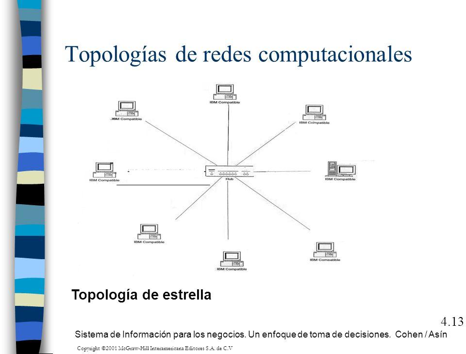 Topologías de redes computacionales 4.13 Topología de estrella Sistema de Información para los negocios. Un enfoque de toma de decisiones. Cohen / Así