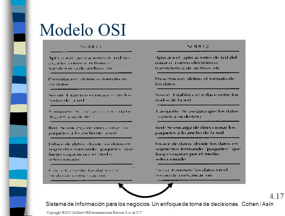 Modelo OSI 4.17 Sistema de Información para los negocios. Un enfoque de toma de decisiones. Cohen / Asín Copyright ©2001 McGraw-Hill Interamericana Ed