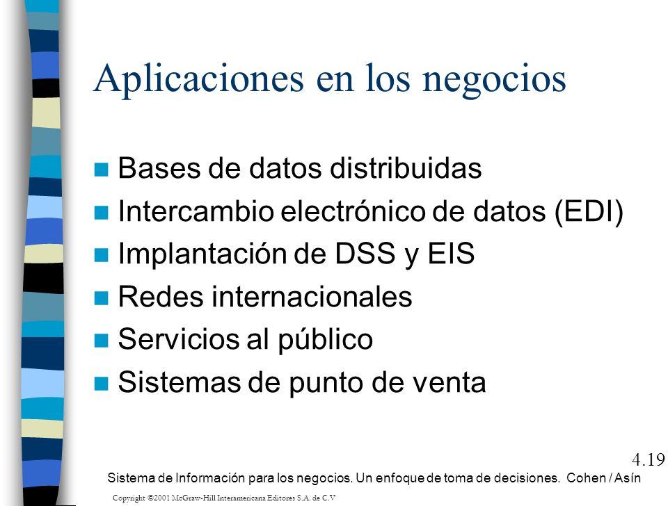 Aplicaciones en los negocios Bases de datos distribuidas Intercambio electrónico de datos (EDI) Implantación de DSS y EIS Redes internacionales Servic