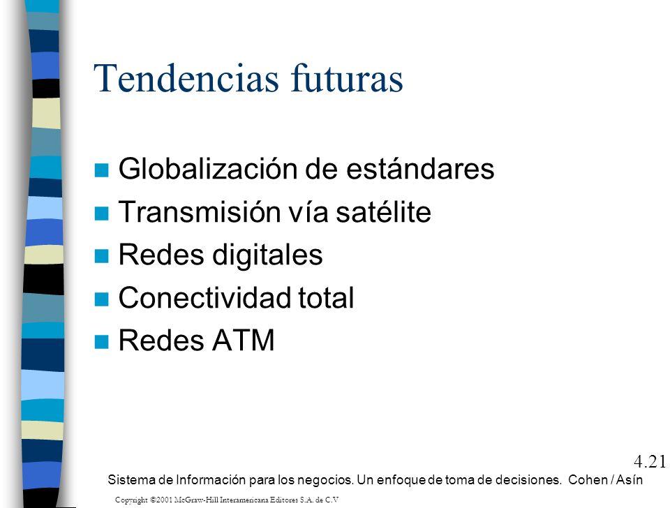 Tendencias futuras Globalización de estándares Transmisión vía satélite Redes digitales Conectividad total Redes ATM 4.21 Sistema de Información para