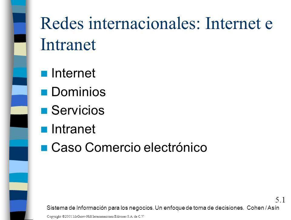 Redes internacionales: Internet e Intranet Internet Dominios Servicios Intranet Caso Comercio electrónico 5.1 Sistema de Información para los negocios
