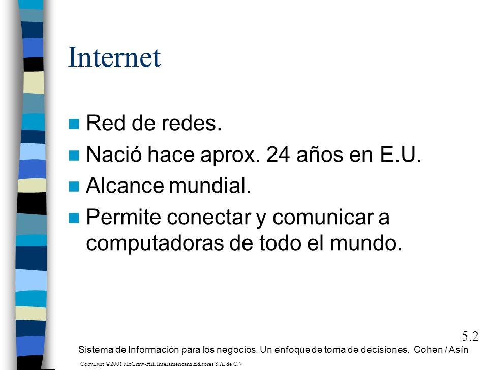 Internet Red de redes. Nació hace aprox. 24 años en E.U. Alcance mundial. Permite conectar y comunicar a computadoras de todo el mundo. 5.2 Sistema de